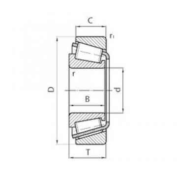 140 mm x 190 mm x 32 mm  CYSD 32928 tapered roller bearings