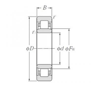 55 mm x 90 mm x 18 mm  CYSD NU1011 cylindrical roller bearings
